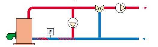 Пример использования датчика потока в системах теплоснабжения