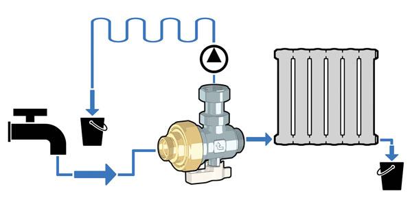 Магнитный дешламатор (сепаратор шлама) CALEFFI XS, 545900 промывка фото