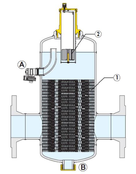 DISCAL Деаэратор (сепаратор воздуха) CALEFFI схема